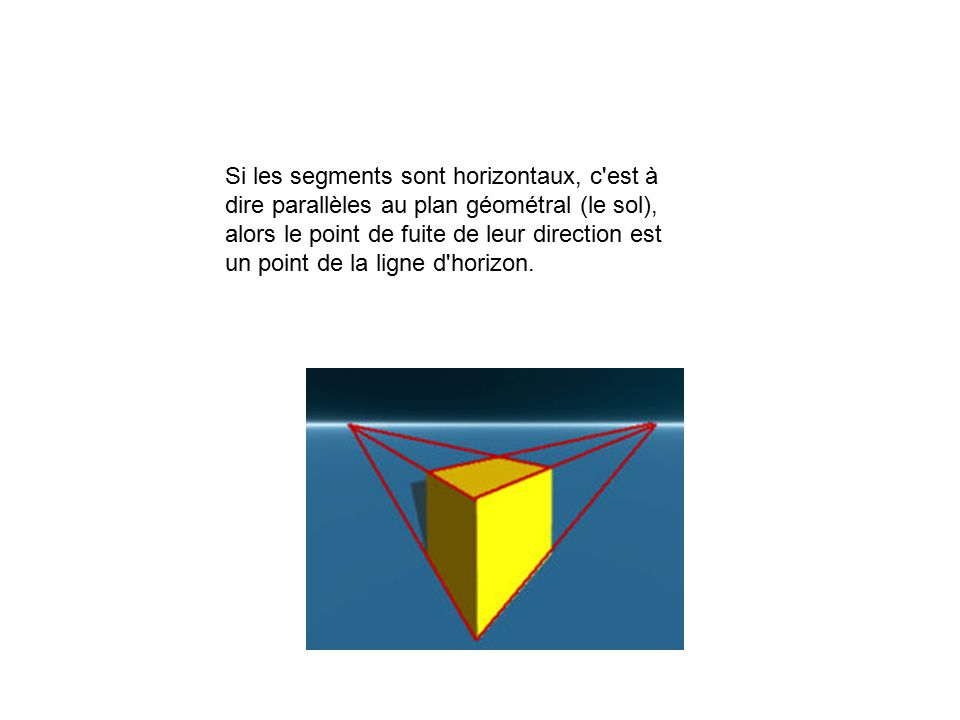 Si les segments sont horizontaux, c est à dire parallèles au plan géométral (le sol), alors le point de fuite de leur direction est un point de la ligne d horizon.