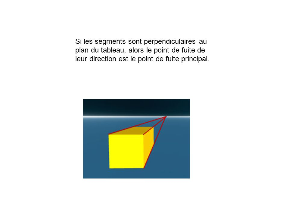 Si les segments sont perpendiculaires au plan du tableau, alors le point de fuite de leur direction est le point de fuite principal.