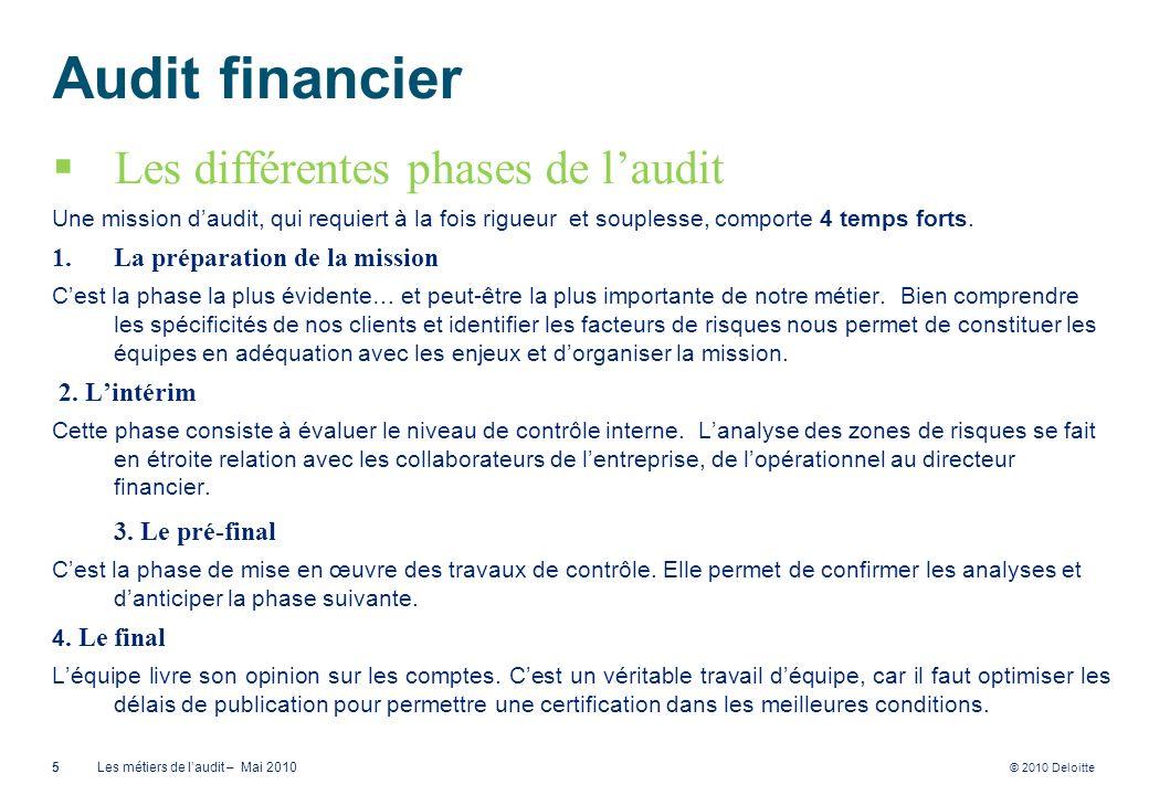 Audit financier Les différentes phases de l'audit