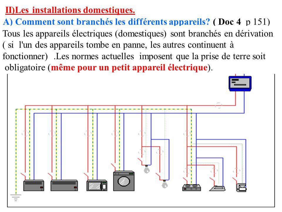Favori CH 18: L'INSTALLATION ELECTRIQUE DOMESTIQUE - ppt video online  UA64