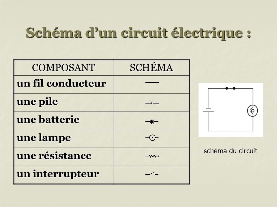 les circuits lectriques ppt video online t l charger. Black Bedroom Furniture Sets. Home Design Ideas