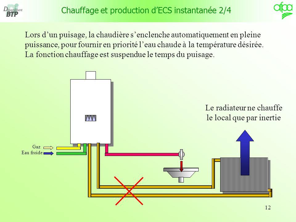 Les generateurs muraux principes ppt video online t l charger - Qu est ce que radiateur a inertie ...
