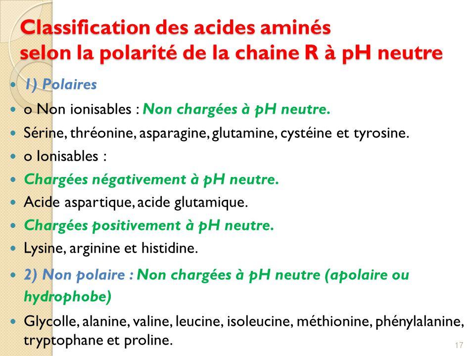 Classification des acides aminés selon la polarité de la chaine R à pH neutre