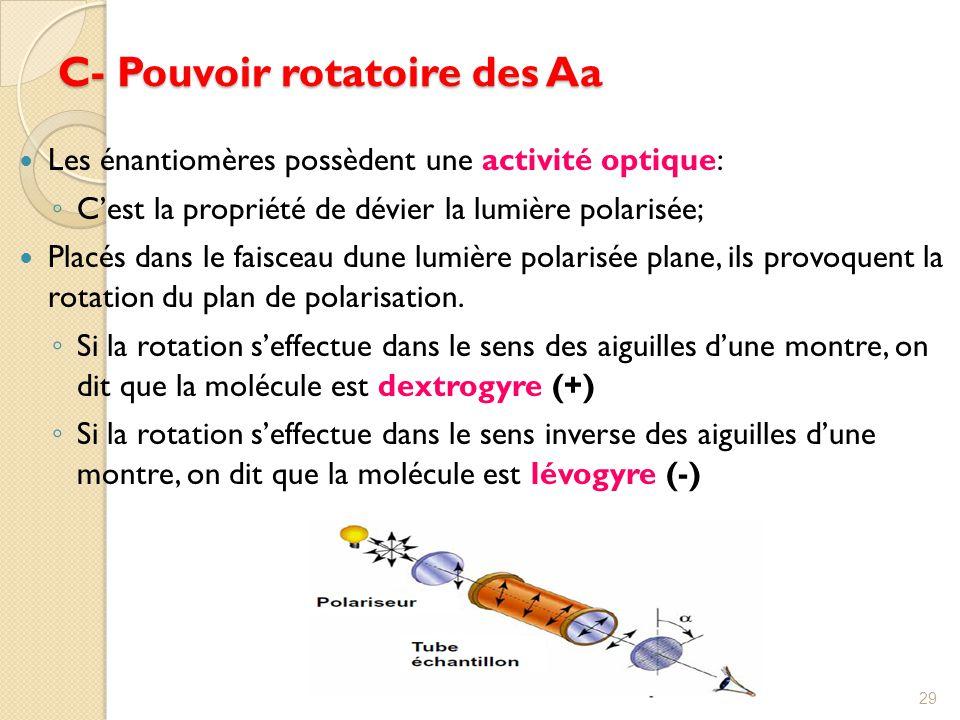 C- Pouvoir rotatoire des Aa