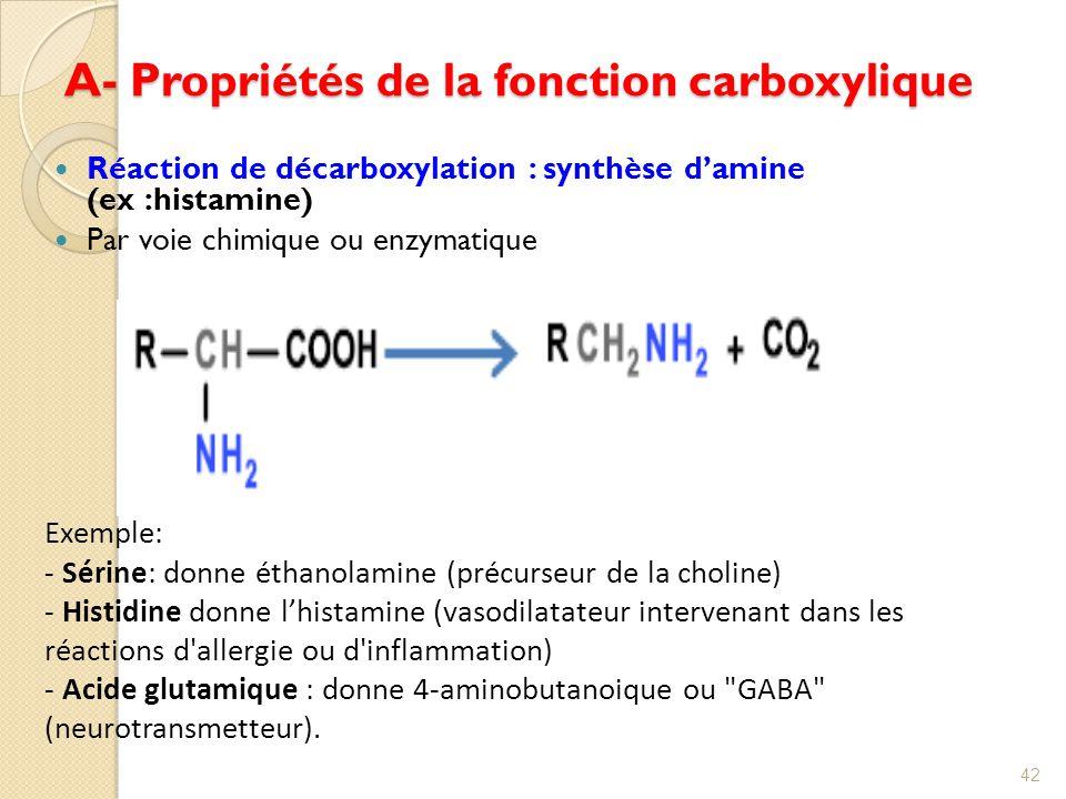 A- Propriétés de la fonction carboxylique