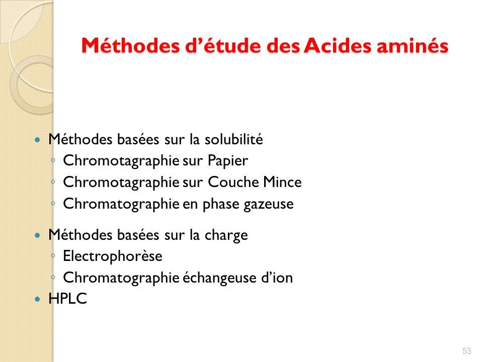 Méthodes d'étude des Acides aminés