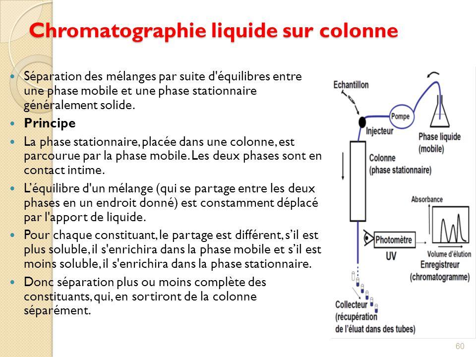 Chromatographie liquide sur colonne