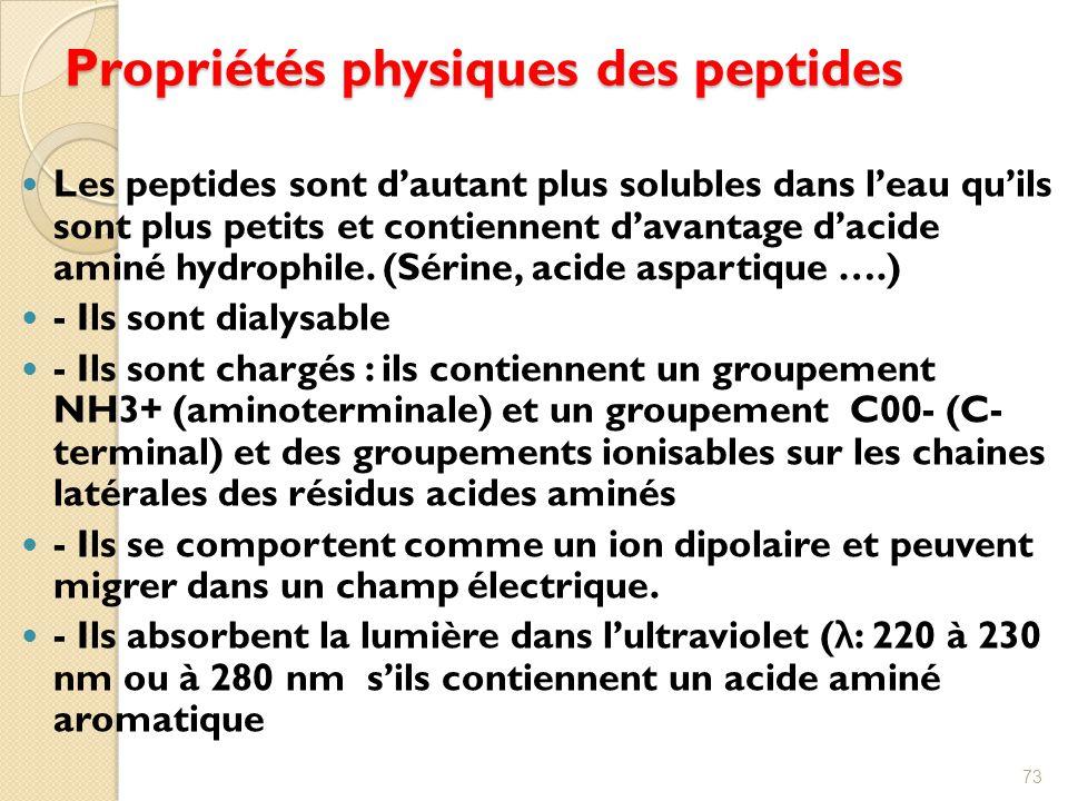 Propriétés physiques des peptides