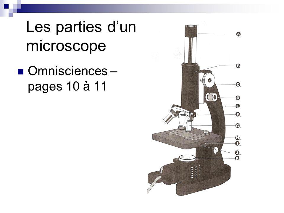 Les parties d'un microscope
