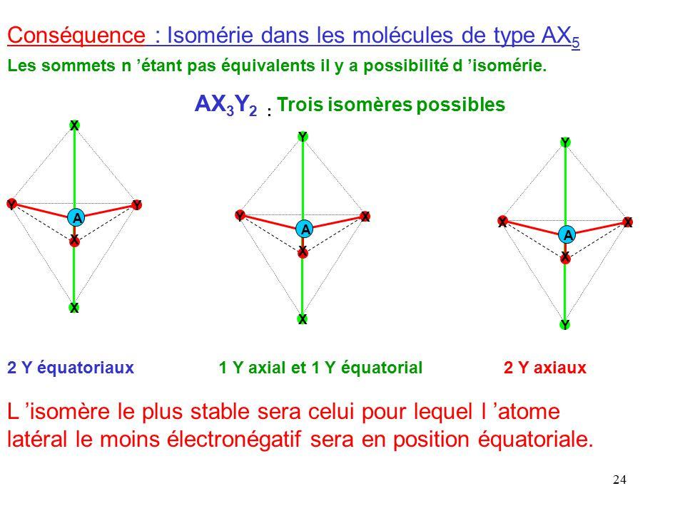 Conséquence : Isomérie dans les molécules de type AX5