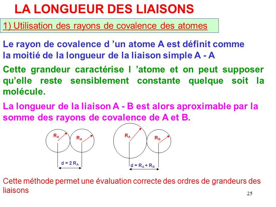 LA LONGUEUR DES LIAISONS