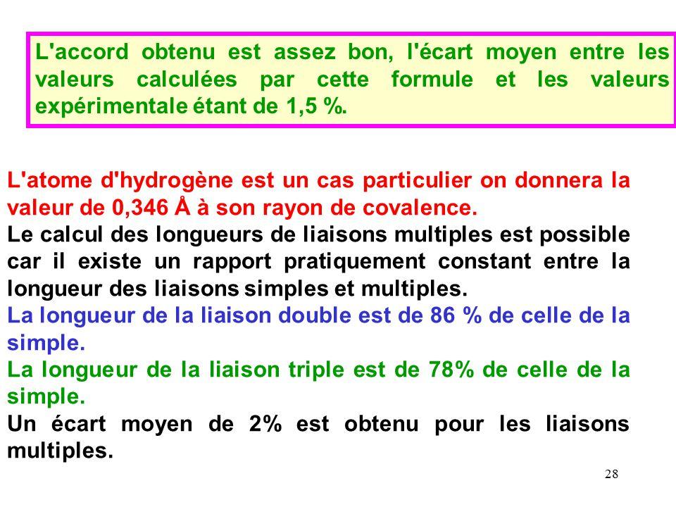 L accord obtenu est assez bon, l écart moyen entre les valeurs calculées par cette formule et les valeurs expérimentale étant de 1,5 %.