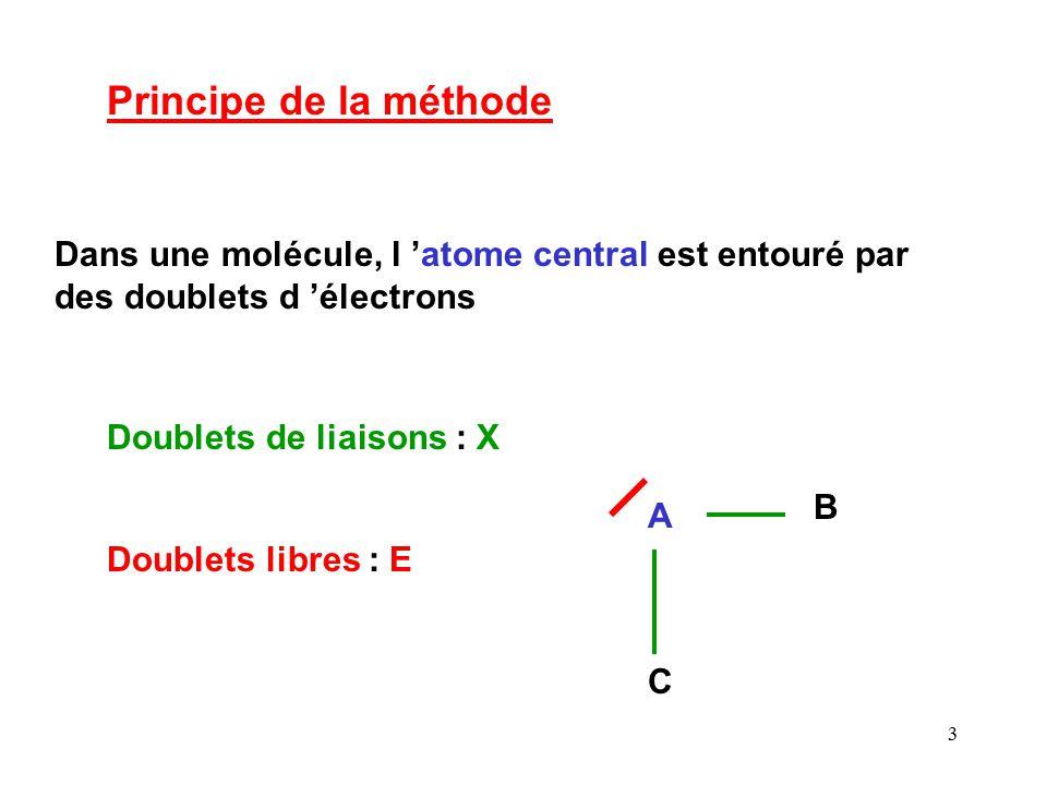 Principe de la méthode Dans une molécule, l 'atome central est entouré par des doublets d 'électrons.