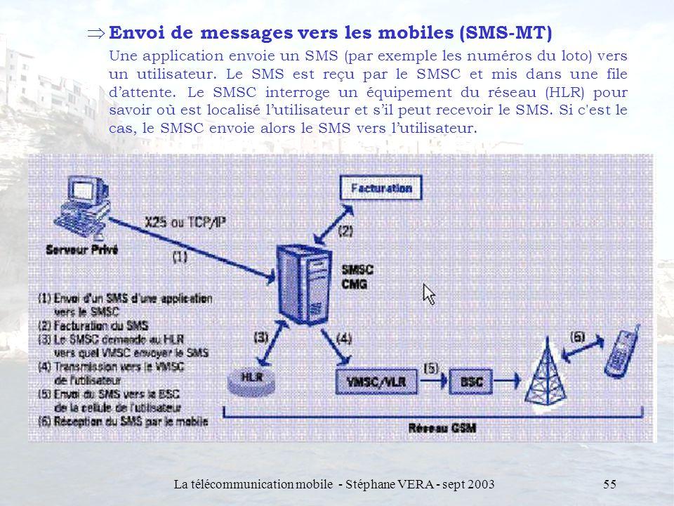 La t l communication mobile gsm ppt t l charger - Recevoir les sms d un autre portable ...