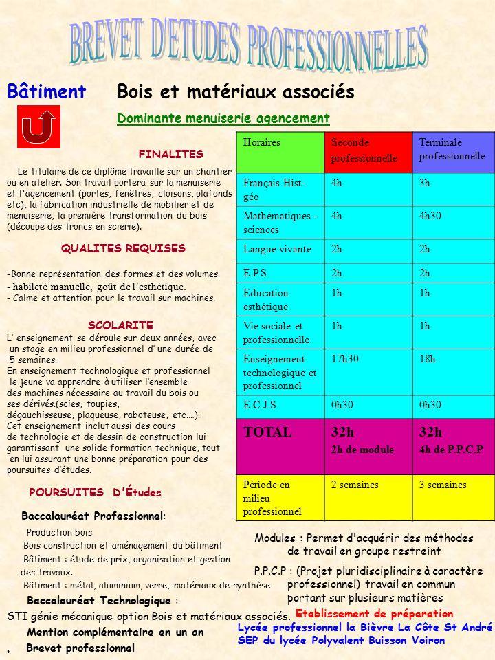 Exposition des formations ppt t l charger - 12 5 du plafond horaire de la securite sociale ...