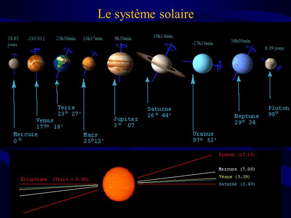 Extrêmement Le Système Solaire Composantes Mouvements et Phases Dynamique  ZC01