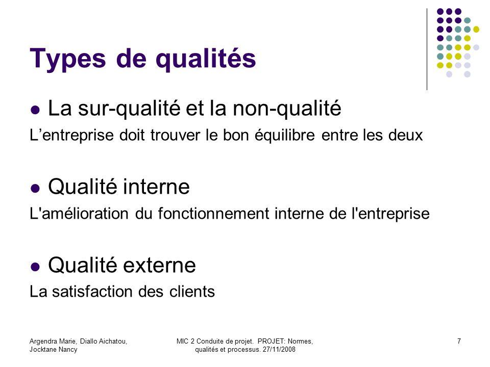 Types de qualités La sur-qualité et la non-qualité Qualité interne