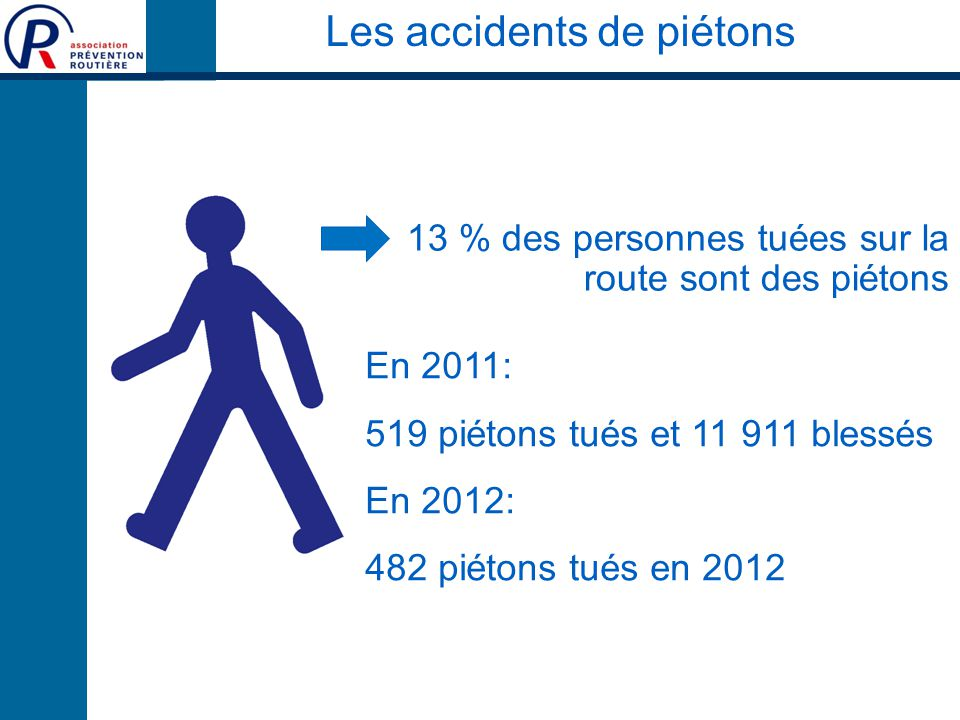 Les accidents de piétons
