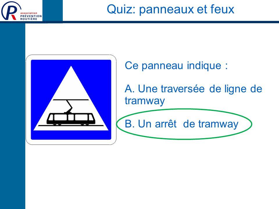 Quiz: panneaux et feux Ce panneau indique :