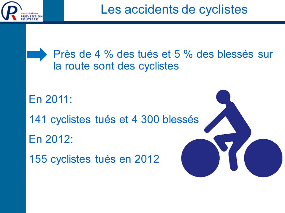 Les accidents de cyclistes