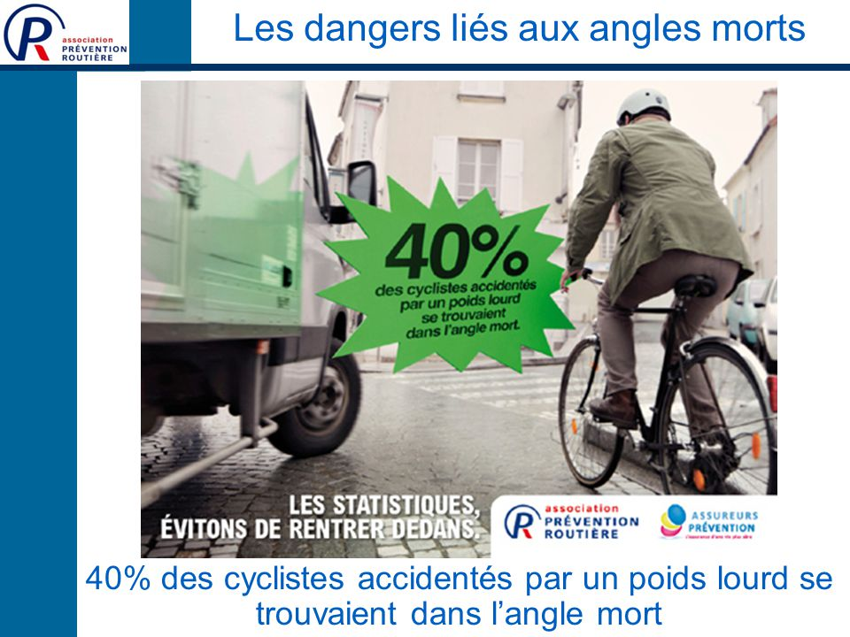 Les dangers liés aux angles morts