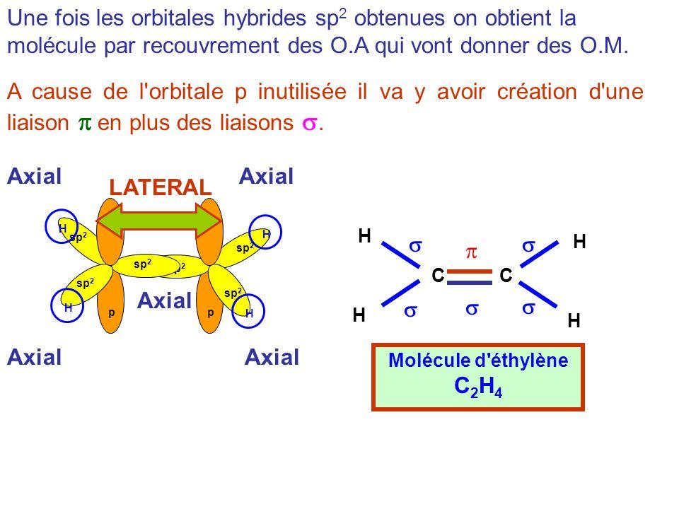 Une fois les orbitales hybrides sp2 obtenues on obtient la molécule par recouvrement des O.A qui vont donner des O.M.