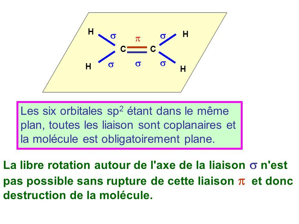 C H. p. s. Les six orbitales sp2 étant dans le même plan, toutes les liaison sont coplanaires et la molécule est obligatoirement plane.