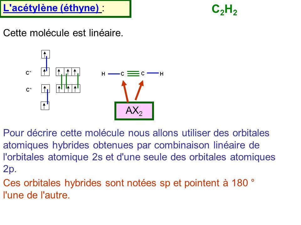 Cette molécule est linéaire.