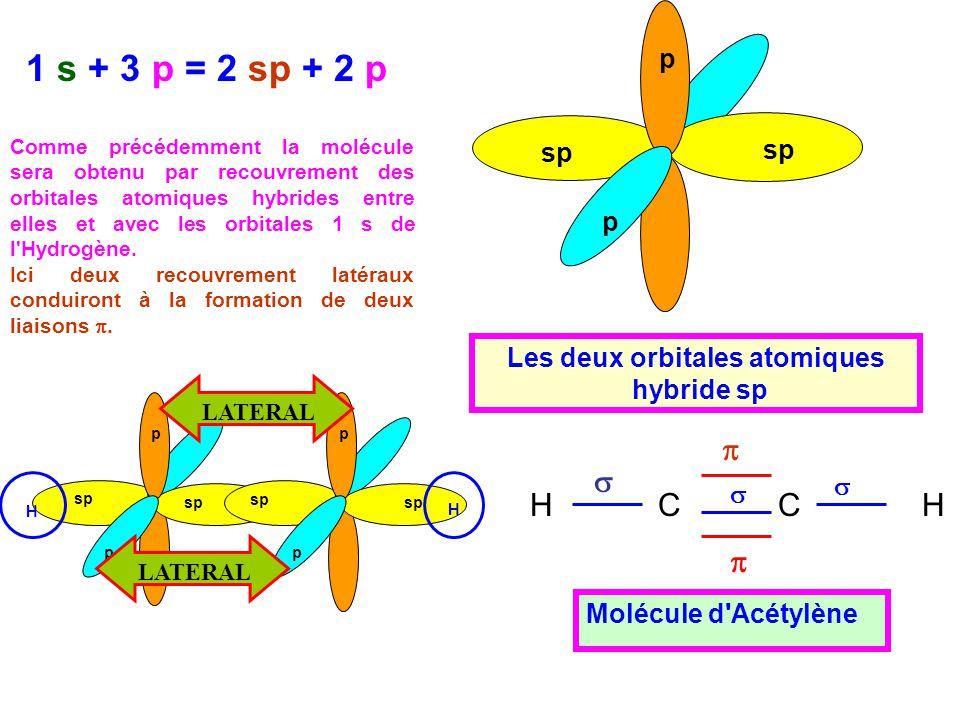 Les deux orbitales atomiques