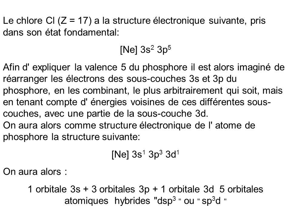 Le chlore Cl (Z = 17) a la structure électronique suivante, pris dans son état fondamental: