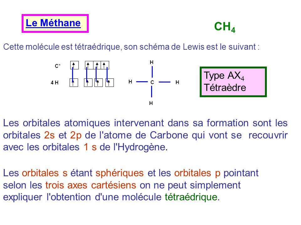 Le Méthane CH4 Type AX4 Tétraèdre