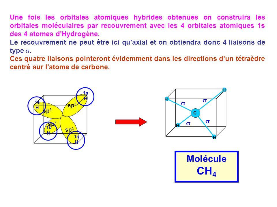 Une fois les orbitales atomiques hybrides obtenues on construira les orbitales moléculaires par recouvrement avec les 4 orbitales atomiques 1s des 4 atomes d Hydrogène.