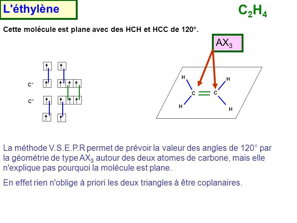 L éthylène C2H4. Cette molécule est plane avec des HCH et HCC de 120°. AX3. C* H. C.