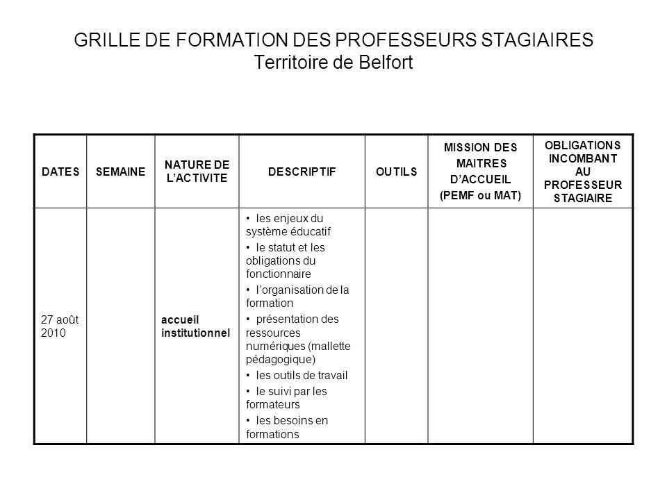 R union d information des professeurs stagiaires ppt - Grille de salaire professeur des ecoles ...