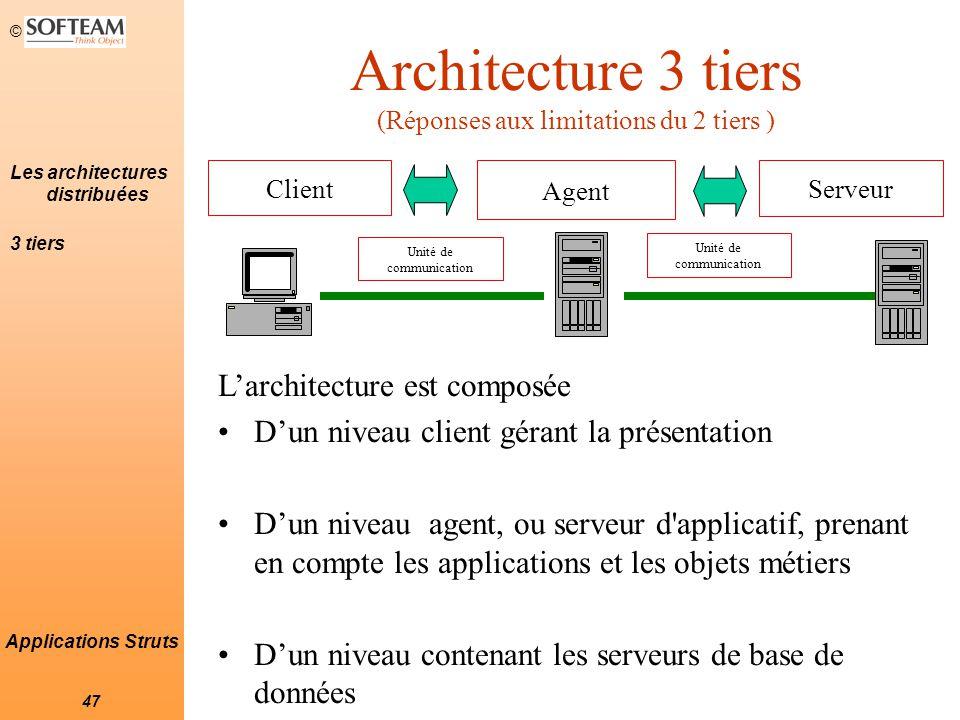 D velopper des applications web avec struts ppt t l charger for Architecture 3 tiers d une application web