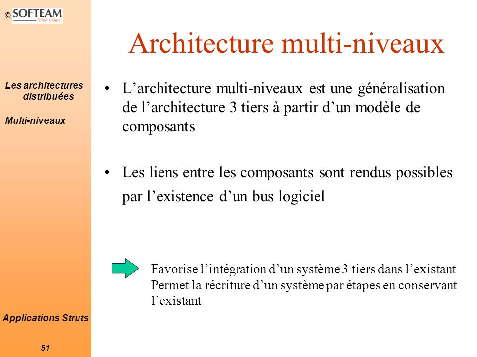 D velopper des applications web avec struts ppt t l charger for Architecture a 3 niveaux