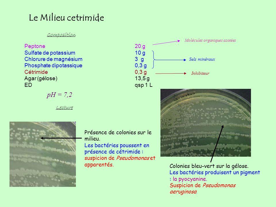 Le Milieu cetrimide pH = 7,2 Composition Peptone 20 g