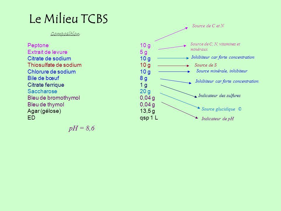 Le Milieu TCBS pH = 8,6 Composition Peptone 10 g Extrait de levure 5 g
