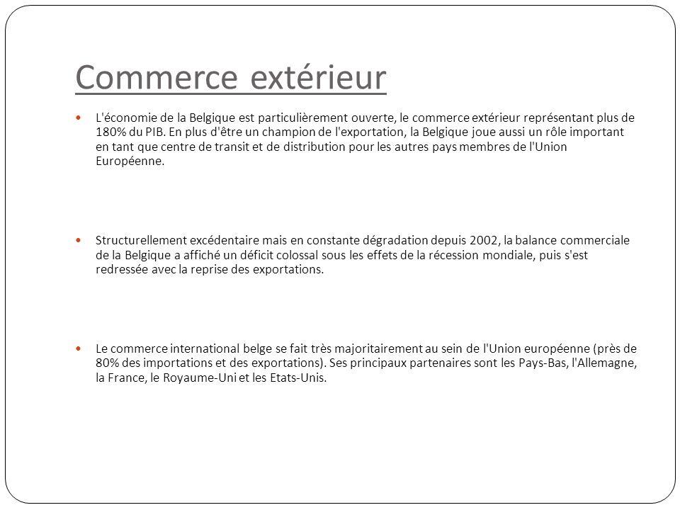 Les belges etude d une cible aude duplaquet j r my for Commerce exterieur belgique