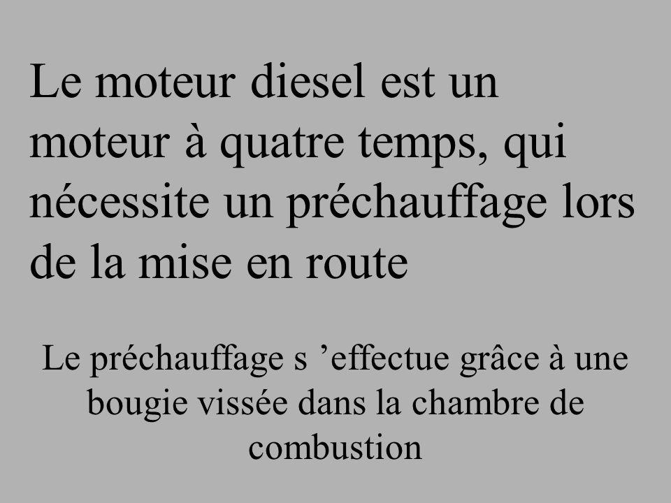 Aujourd 39 hui le moteur diesel ppt t l charger for Chambre de combustion moteur diesel