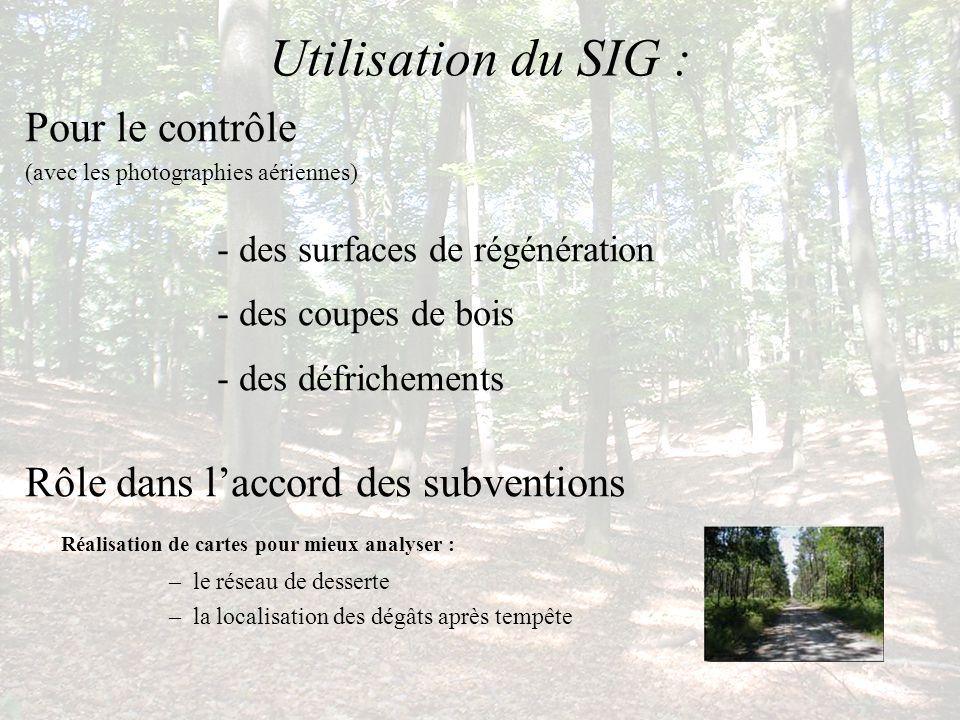 Utilisation du SIG : Pour le contrôle