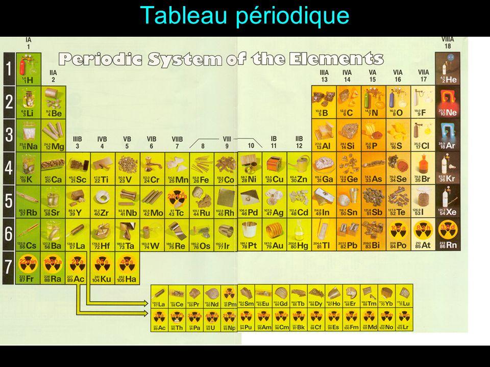 M canique quantique et chimie bases des nanotechnologies for P tableau periodique