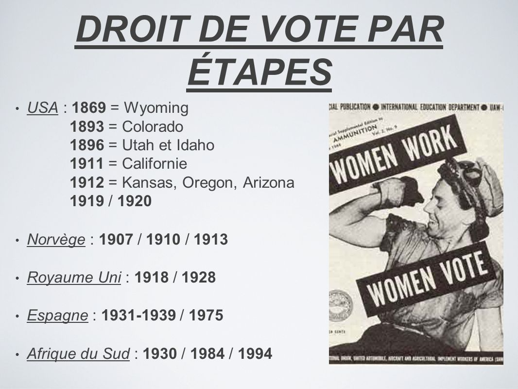 Favorit LE VOTE DES FEMMES Une question de droit. - ppt video online  ZF88