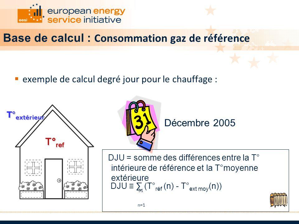 Base de calcul : Consommation gaz de référence