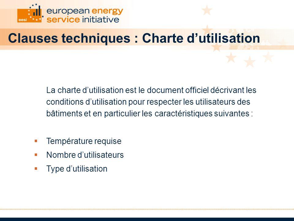 Clauses techniques : Charte d'utilisation