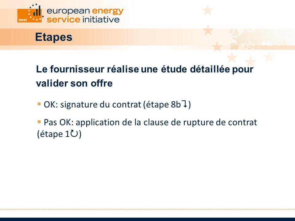 Etapes Le fournisseur réalise une étude détaillée pour valider son offre. OK: signature du contrat (étape 8b)