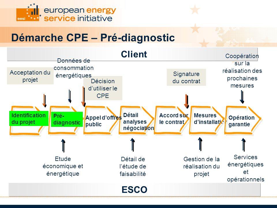 Démarche CPE – Pré-diagnostic