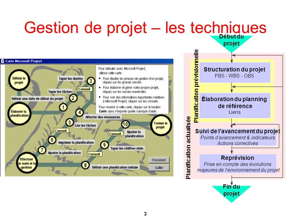 microsoft projet 2002 guide methodologique les menus msp ppt t l charger. Black Bedroom Furniture Sets. Home Design Ideas