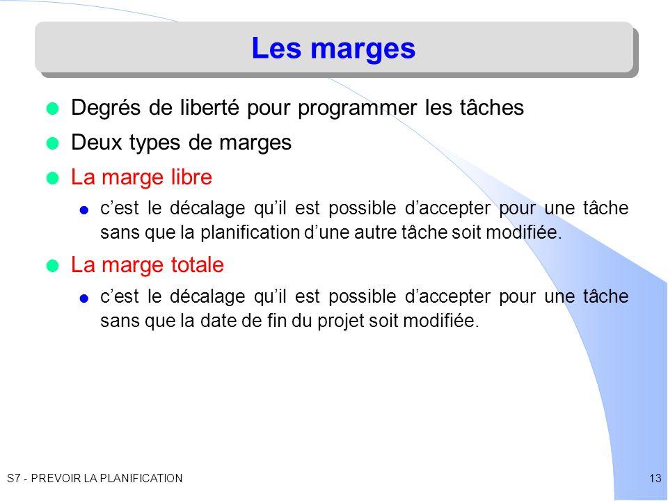 7 1 a quoi sert la gestion de projet ppt tlcharger les marges degrs de libert pour programmer les tches ccuart Images