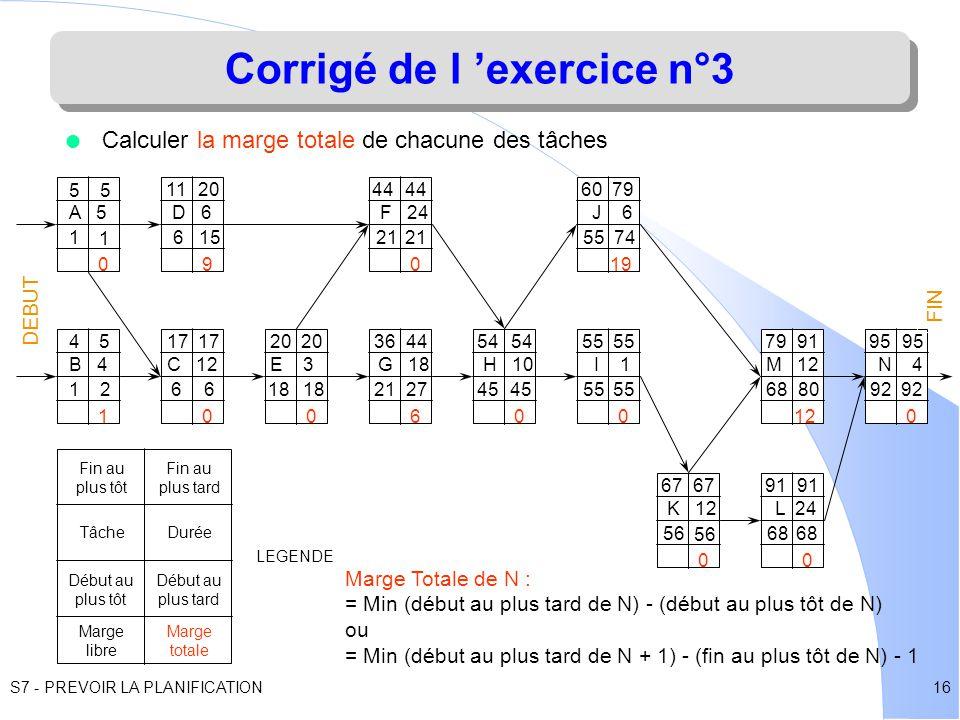 7 1 a quoi sert la gestion de projet ppt tlcharger 16 corrig ccuart Images